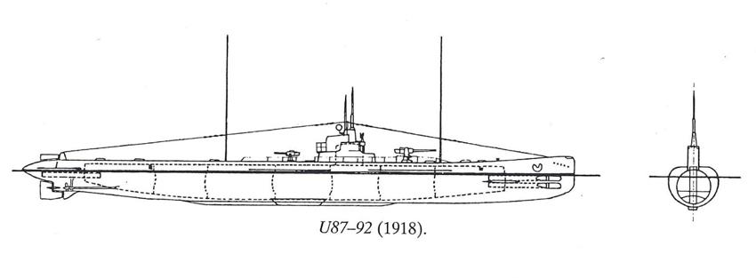 U-87 Profile